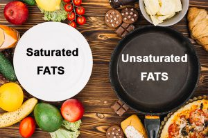 fat 300x200 - Do you know the facts about fats?