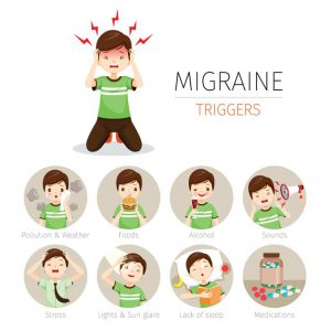 young migraine 300x300 - Food And Migraine-Prevention, triggers, and relief